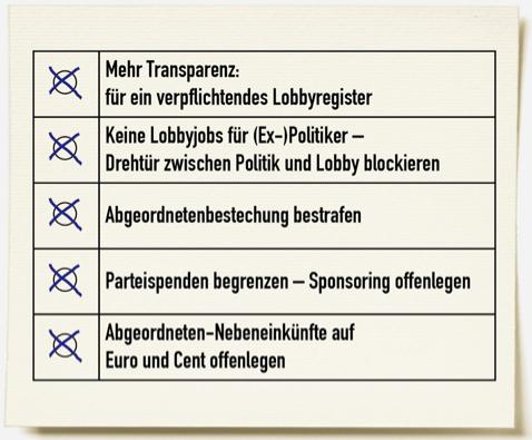 Stimmzettel_LC